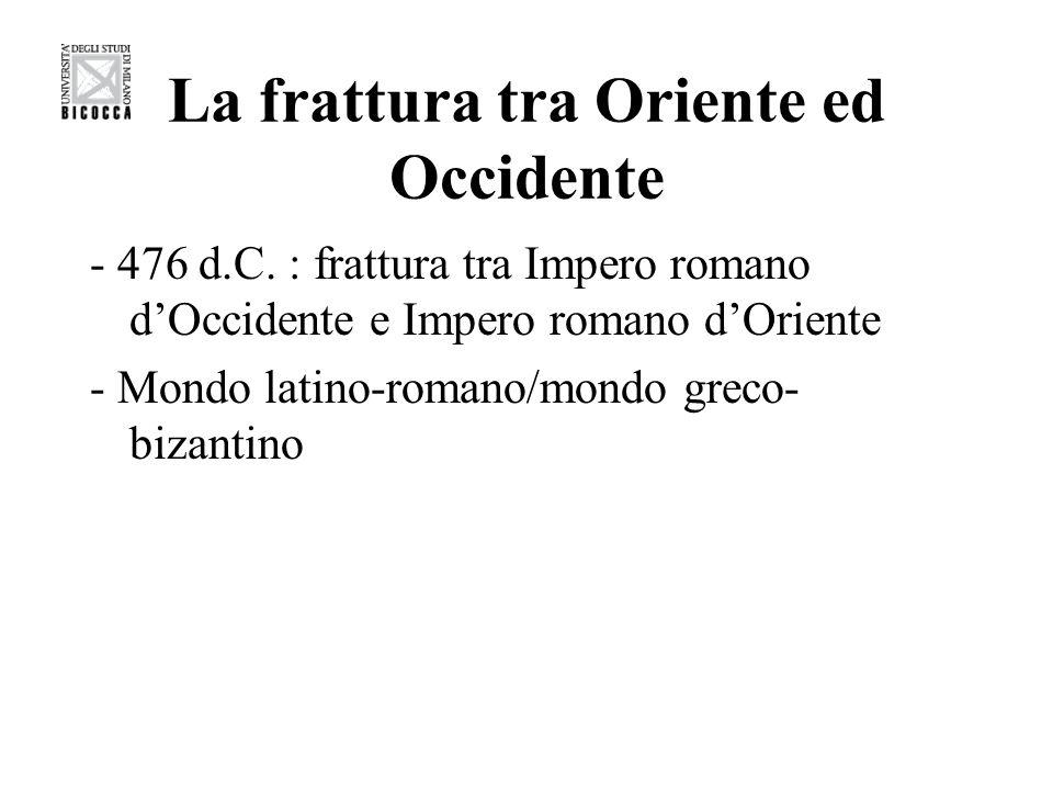 La frattura tra Oriente ed Occidente - 476 d.C. : frattura tra Impero romano dOccidente e Impero romano dOriente - Mondo latino-romano/mondo greco- bi