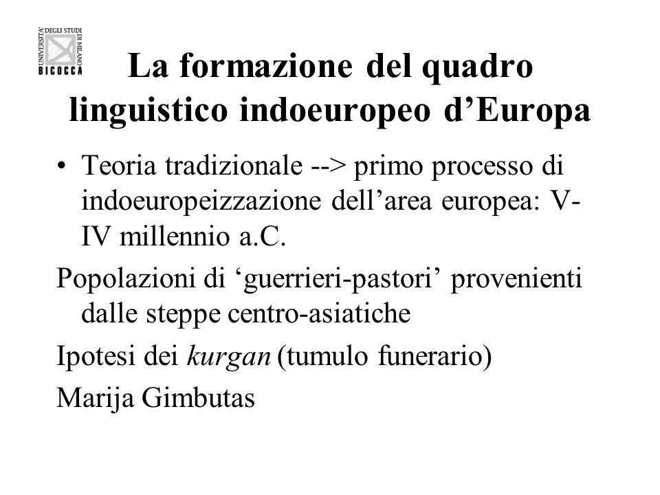La formazione del quadro linguistico indoeuropeo dEuropa Teoria tradizionale --> primo processo di indoeuropeizzazione dellarea europea: V- IV millenn