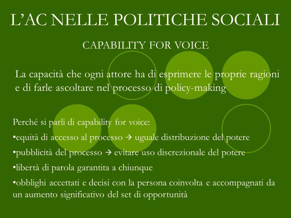 CAPABILITY FOR VOICE LAC NELLE POLITICHE SOCIALI La capacità che ogni attore ha di esprimere le proprie ragioni e di farle ascoltare nel processo di p
