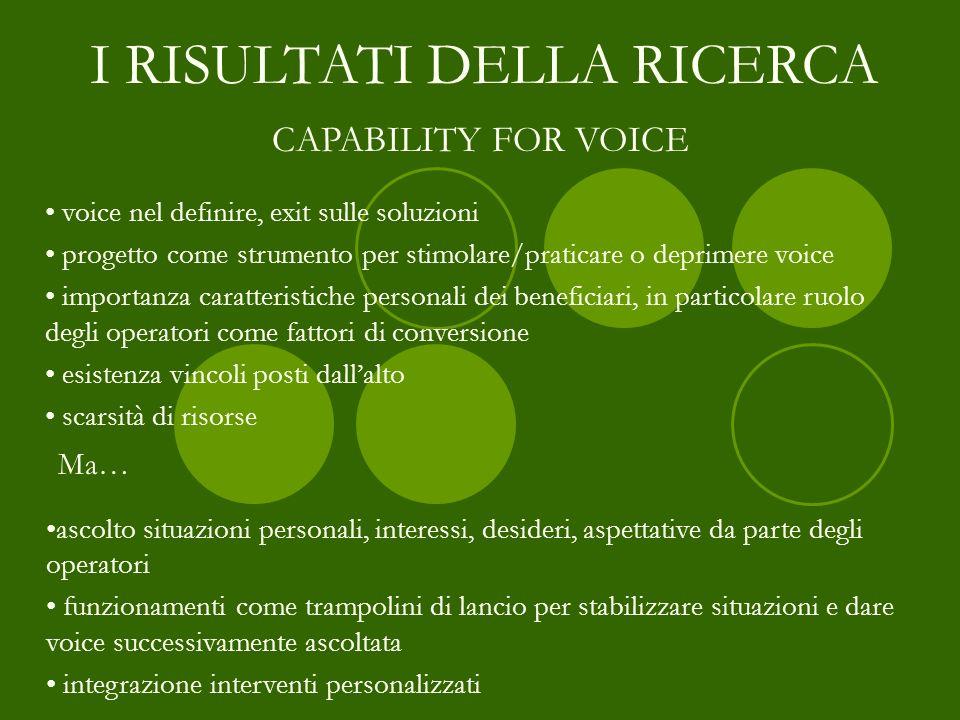 I RISULTATI DELLA RICERCA CAPABILITY FOR VOICE voice nel definire, exit sulle soluzioni progetto come strumento per stimolare/praticare o deprimere vo