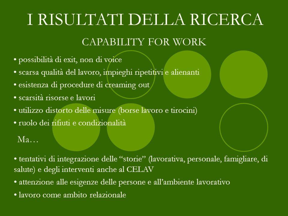 I RISULTATI DELLA RICERCA CAPABILITY FOR WORK possibilità di exit, non di voice scarsa qualità del lavoro, impieghi ripetitivi e alienanti esistenza d