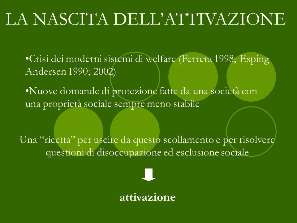 Crisi dei moderni sistemi di welfare (Ferrera 1998; Esping Andersen 1990; 2002) Nuove domande di protezione fatte da una società con una proprietà soc
