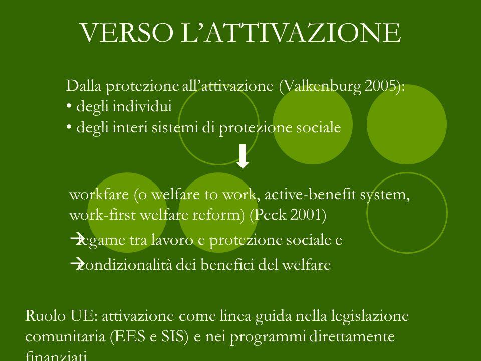 Dalla protezione allattivazione (Valkenburg 2005): degli individui degli interi sistemi di protezione sociale workfare (o welfare to work, active-bene