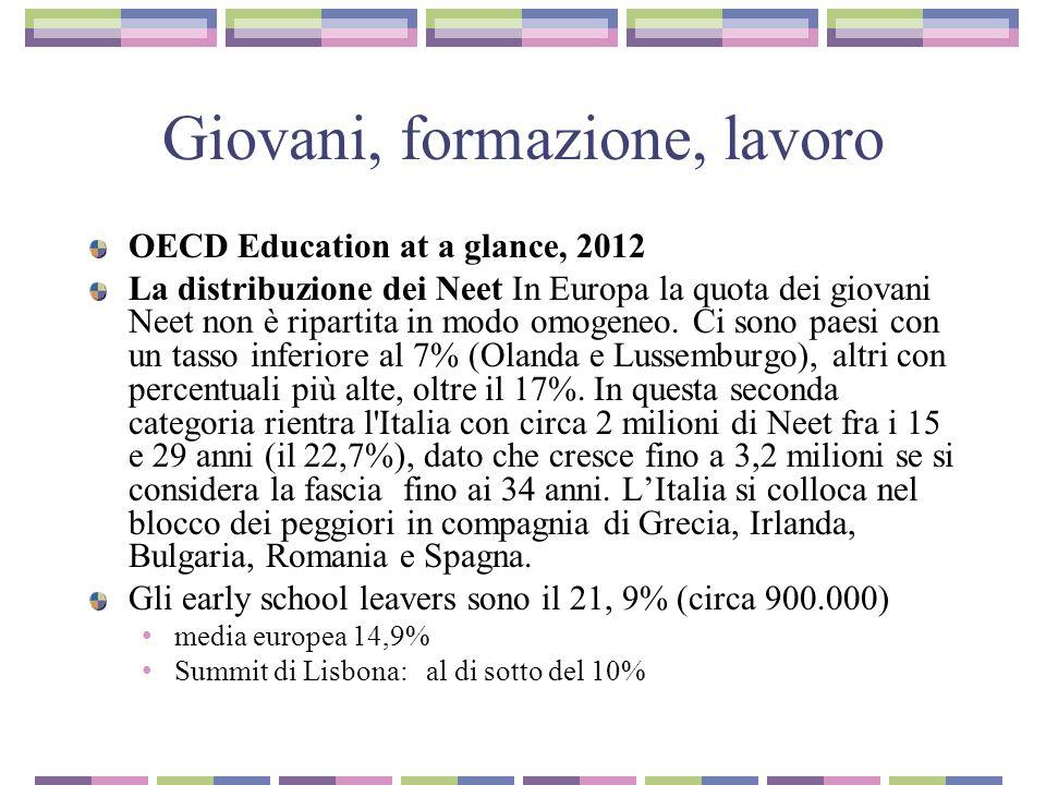 Giovani, formazione, lavoro OECD Education at a glance, 2012 La distribuzione dei Neet In Europa la quota dei giovani Neet non è ripartita in modo omogeneo.