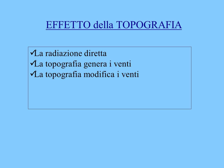 EFFETTO della TOPOGRAFIA La radiazione diretta La topografia genera i venti La topografia modifica i venti