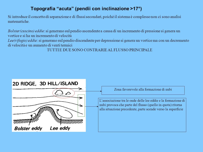 Topografia acuta (pendii con inclinazione >17°) Si introduce il concetto di separazione e di flussi secondari, poiché il sistema è complesso non ci sono analisi matematiche.