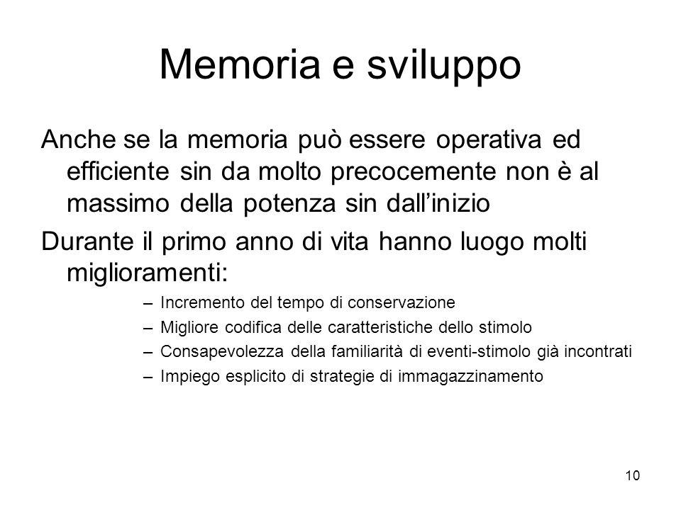 10 Memoria e sviluppo Anche se la memoria può essere operativa ed efficiente sin da molto precocemente non è al massimo della potenza sin dallinizio D