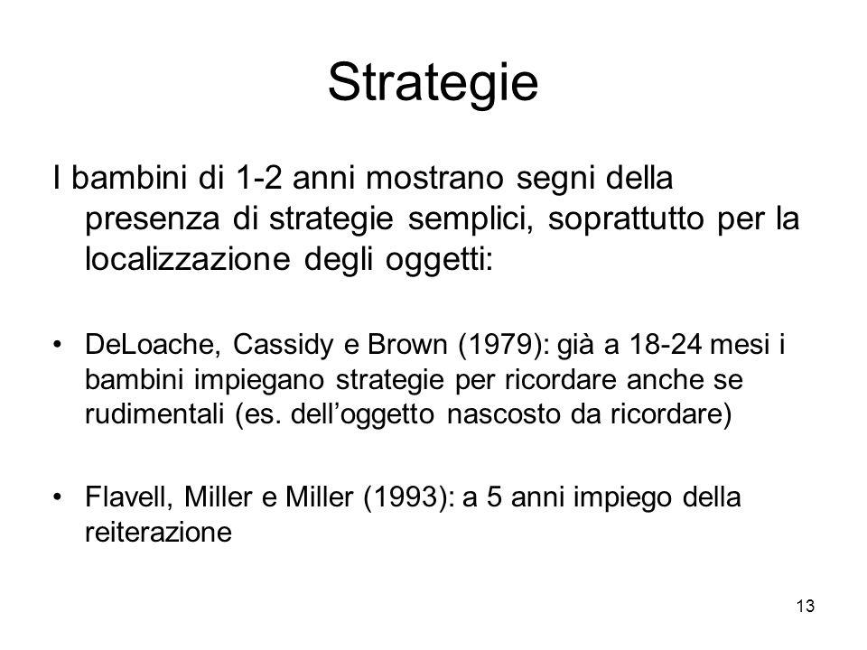 13 Strategie I bambini di 1-2 anni mostrano segni della presenza di strategie semplici, soprattutto per la localizzazione degli oggetti: DeLoache, Cas