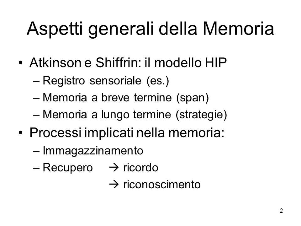 2 Aspetti generali della Memoria Atkinson e Shiffrin: il modello HIP –Registro sensoriale (es.) –Memoria a breve termine (span) –Memoria a lungo termi