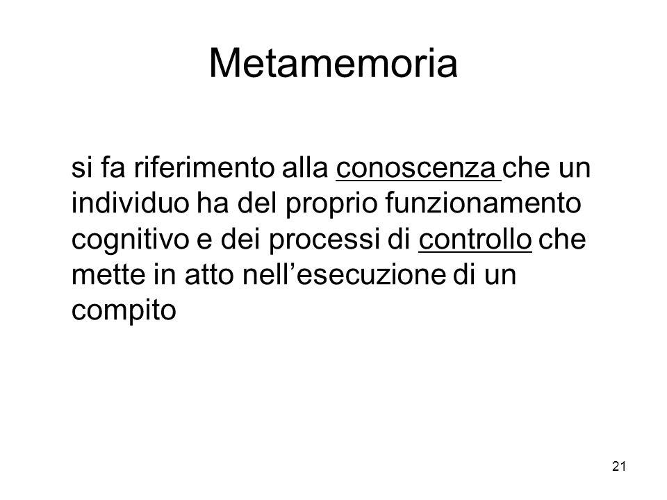 21 Metamemoria si fa riferimento alla conoscenza che un individuo ha del proprio funzionamento cognitivo e dei processi di controllo che mette in atto