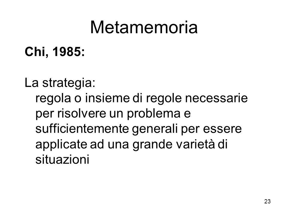 23 Metamemoria Chi, 1985: La strategia: regola o insieme di regole necessarie per risolvere un problema e sufficientemente generali per essere applica