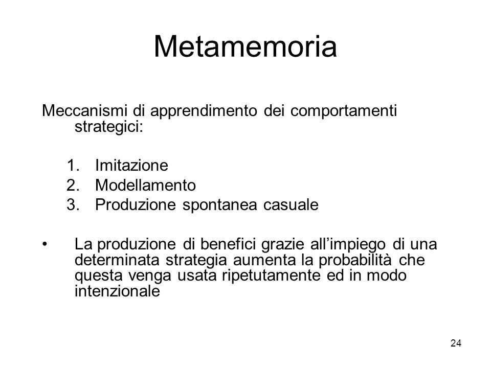 24 Metamemoria Meccanismi di apprendimento dei comportamenti strategici: 1.Imitazione 2.Modellamento 3.Produzione spontanea casuale La produzione di b