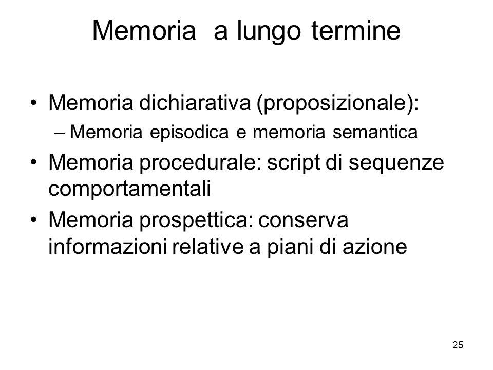 25 Memoria a lungo termine Memoria dichiarativa (proposizionale): –Memoria episodica e memoria semantica Memoria procedurale: script di sequenze compo