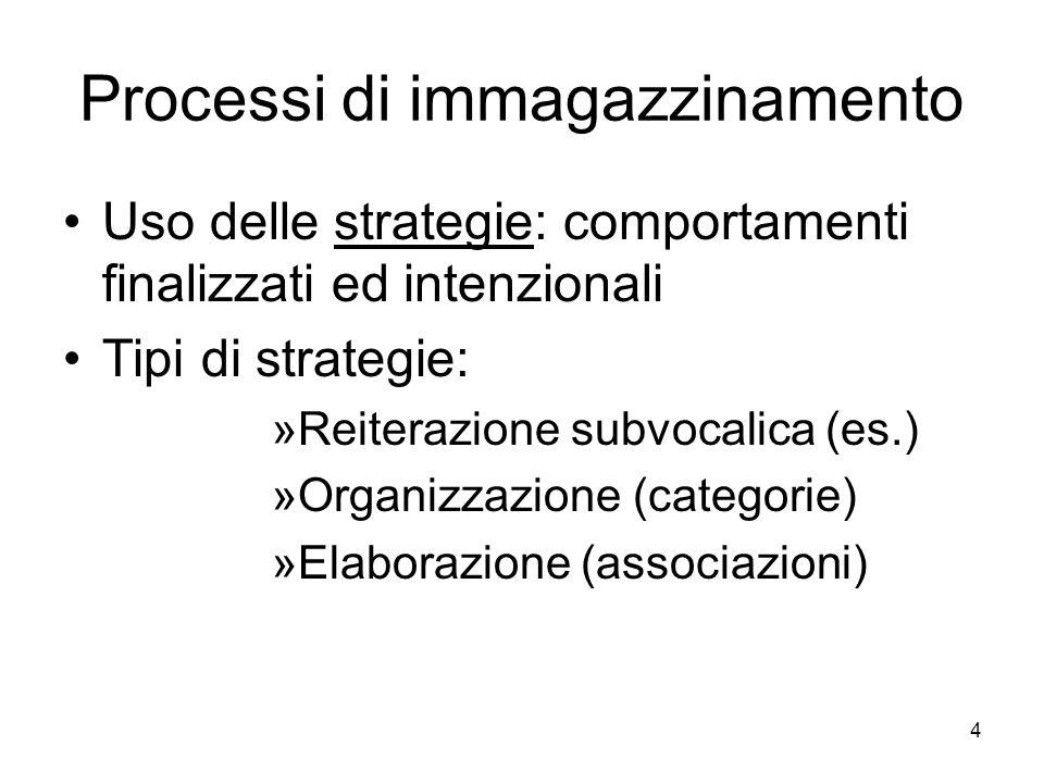 4 Processi di immagazzinamento Uso delle strategie: comportamenti finalizzati ed intenzionali Tipi di strategie: »Reiterazione subvocalica (es.) »Orga