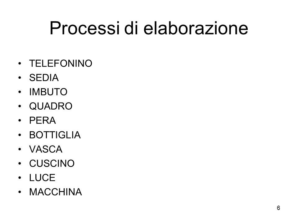 6 Processi di elaborazione TELEFONINO SEDIA IMBUTO QUADRO PERA BOTTIGLIA VASCA CUSCINO LUCE MACCHINA