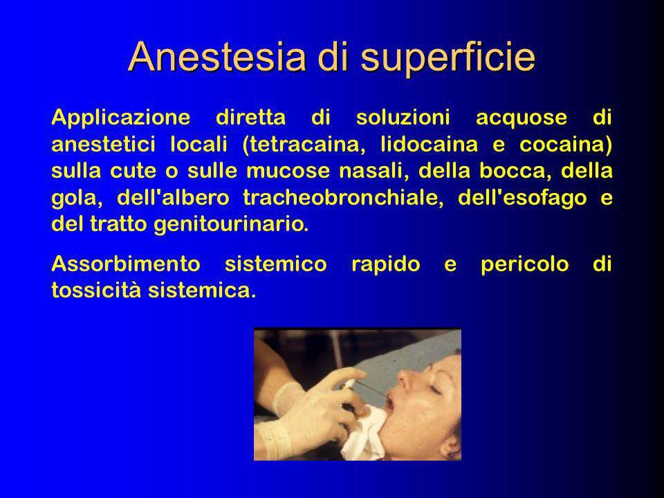 Applicazione diretta di soluzioni acquose di anestetici locali (tetracaina, lidocaina e cocaina) sulla cute o sulle mucose nasali, della bocca, della