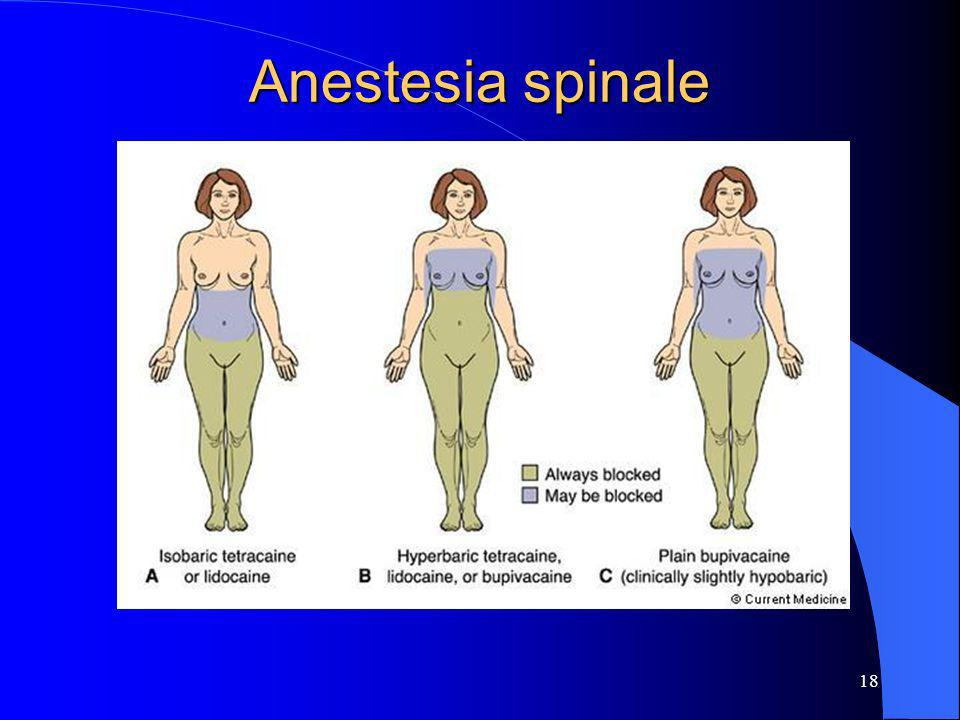18 Anestesia spinale