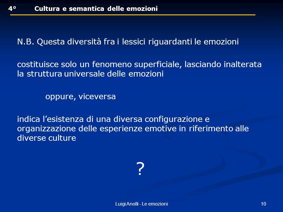 10Luigi Anolli - Le emozioni 4°Cultura e semantica delle emozioni 4°Cultura e semantica delle emozioni N.B. Questa diversità fra i lessici riguardanti