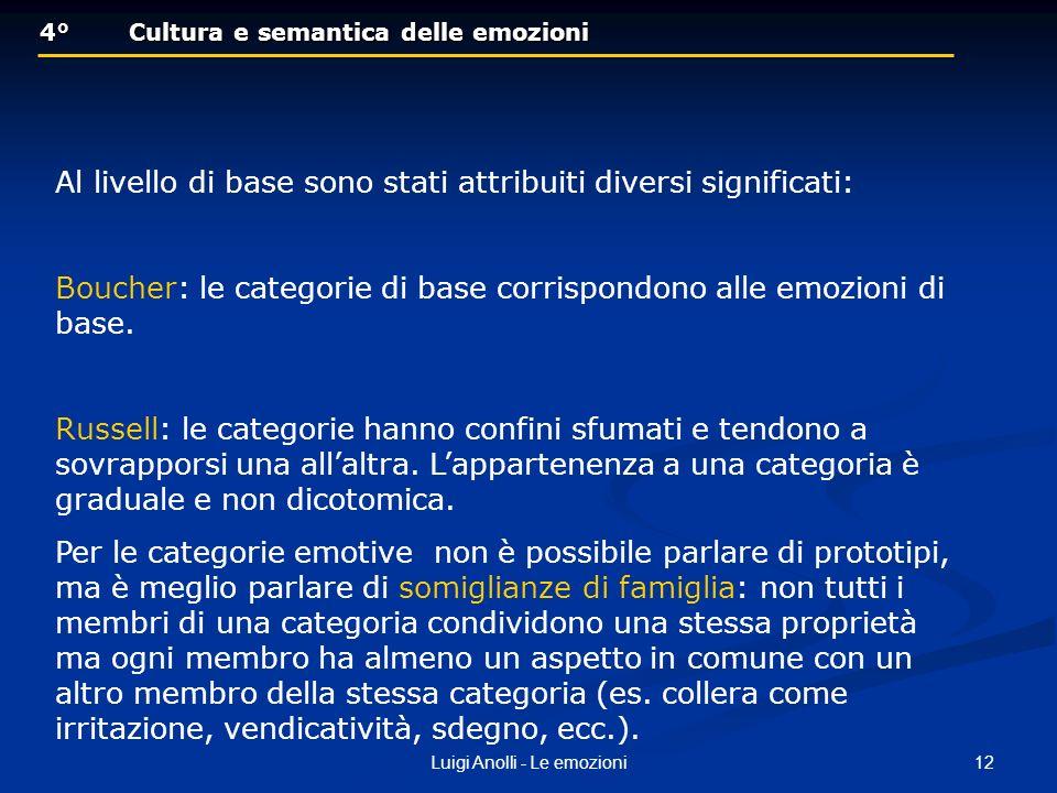 12Luigi Anolli - Le emozioni 4°Cultura e semantica delle emozioni 4°Cultura e semantica delle emozioni Al livello di base sono stati attribuiti divers