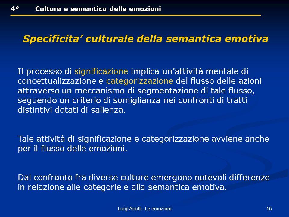 15Luigi Anolli - Le emozioni 4°Cultura e semantica delle emozioni 4°Cultura e semantica delle emozioni Specificita culturale della semantica emotiva I