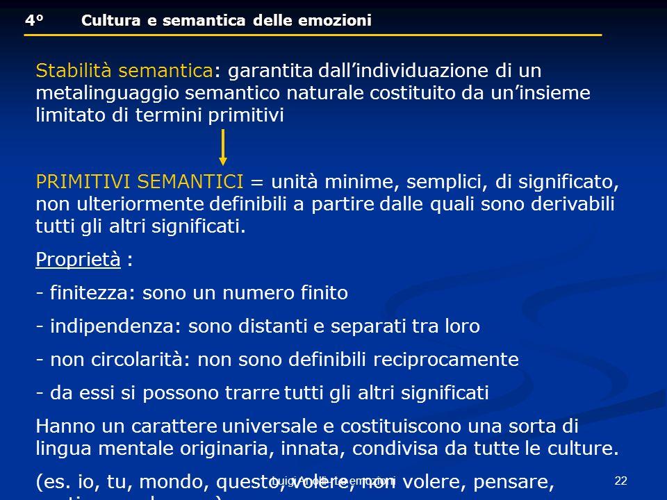 22Luigi Anolli - Le emozioni 4°Cultura e semantica delle emozioni 4°Cultura e semantica delle emozioni Stabilità semantica: garantita dallindividuazio