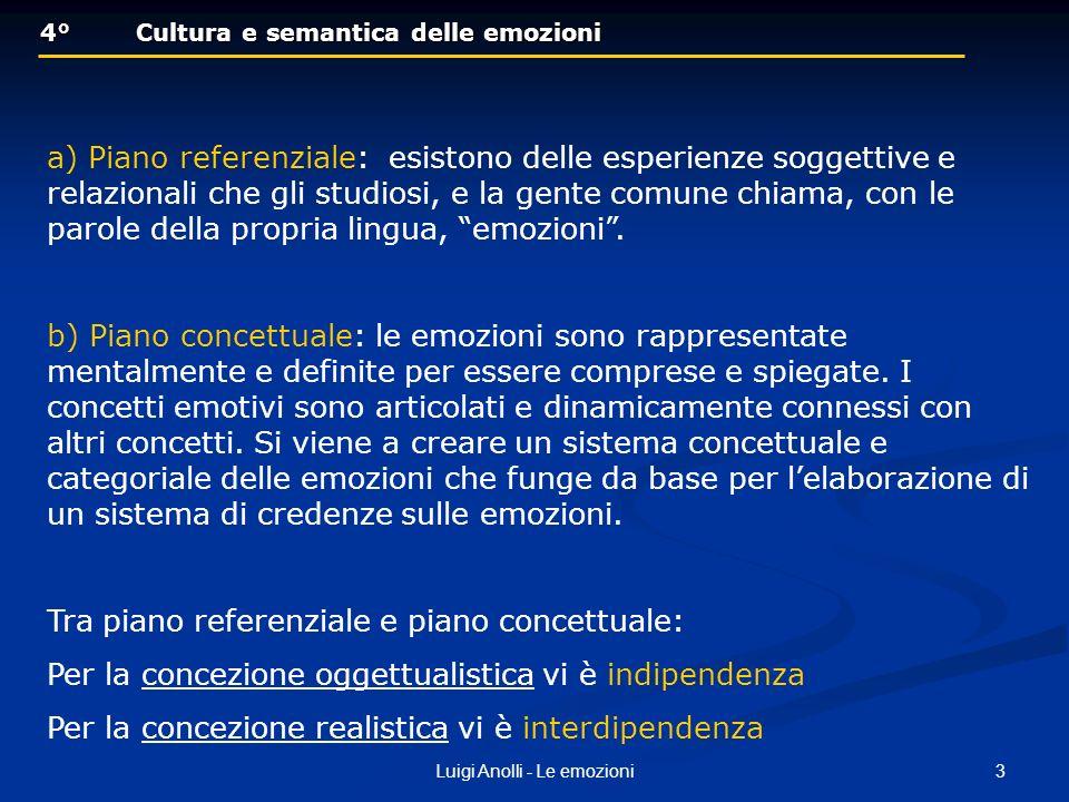 14Luigi Anolli - Le emozioni 4°Cultura e semantica delle emozioni 4°Cultura e semantica delle emozioni Ipotesi delluniversalità semantica: le categorie assumono il medesimo significato presso soggetti di culture diverse, avendo in comune la stessa rappresentazione e concettualizzazione delle esperienze emotive.