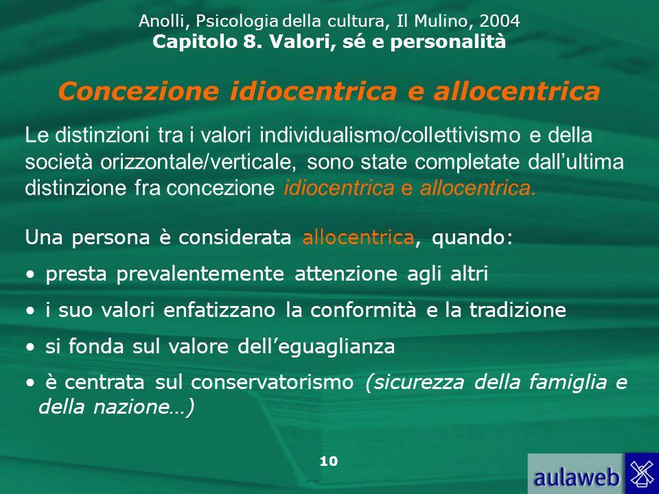 10 Anolli, Psicologia della cultura, Il Mulino, 2004 Capitolo 8.