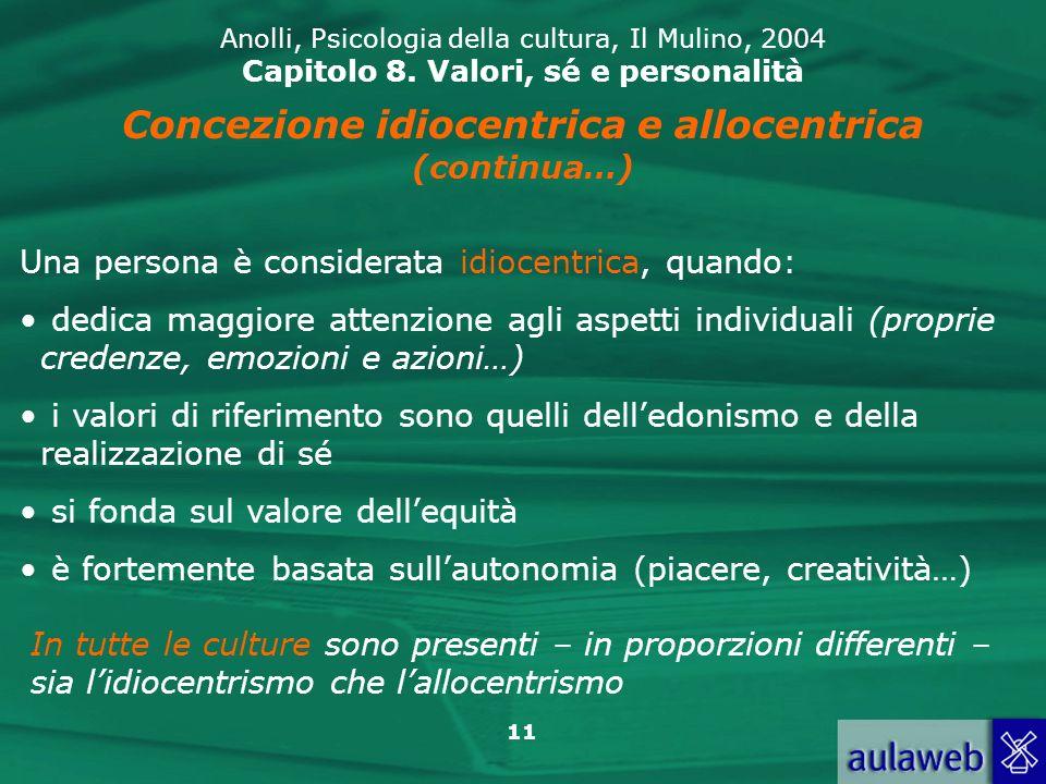 11 Anolli, Psicologia della cultura, Il Mulino, 2004 Capitolo 8.