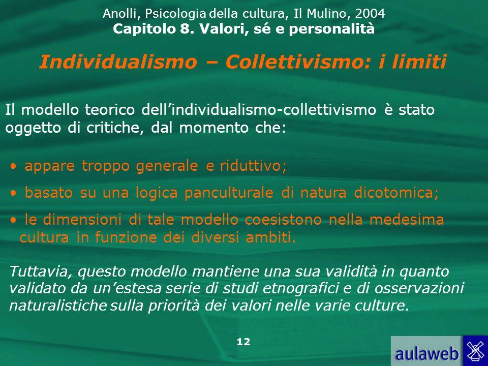 12 Anolli, Psicologia della cultura, Il Mulino, 2004 Capitolo 8.