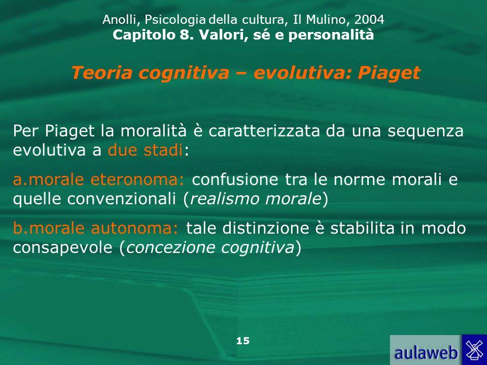 15 Anolli, Psicologia della cultura, Il Mulino, 2004 Capitolo 8.