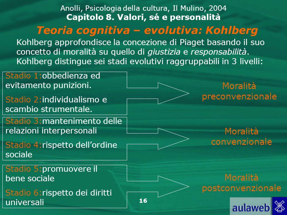 16 Anolli, Psicologia della cultura, Il Mulino, 2004 Capitolo 8.