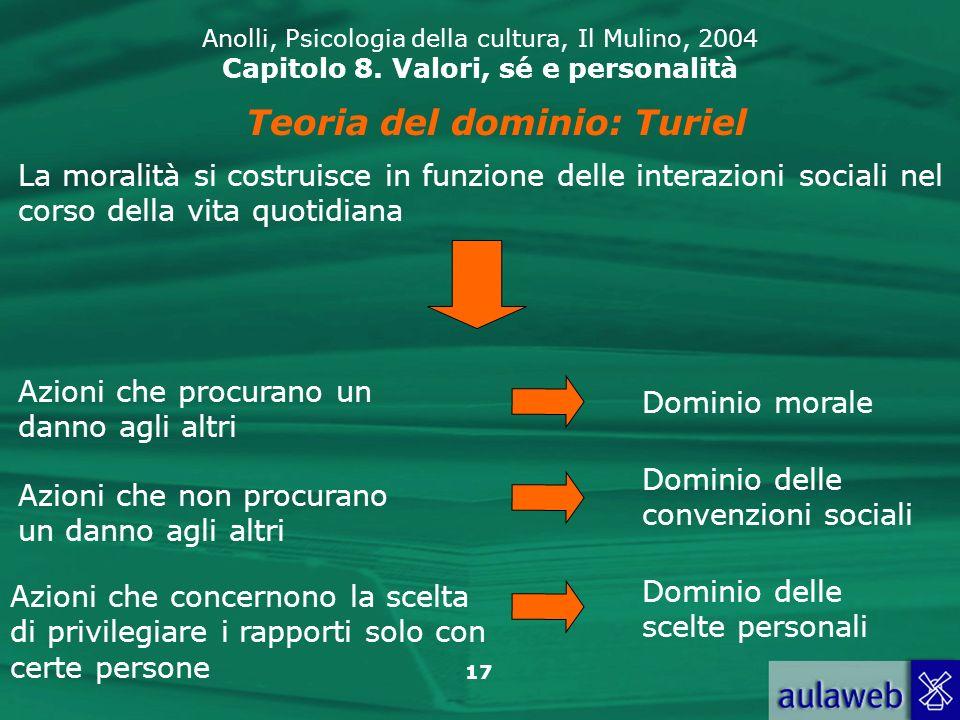 17 Anolli, Psicologia della cultura, Il Mulino, 2004 Capitolo 8.