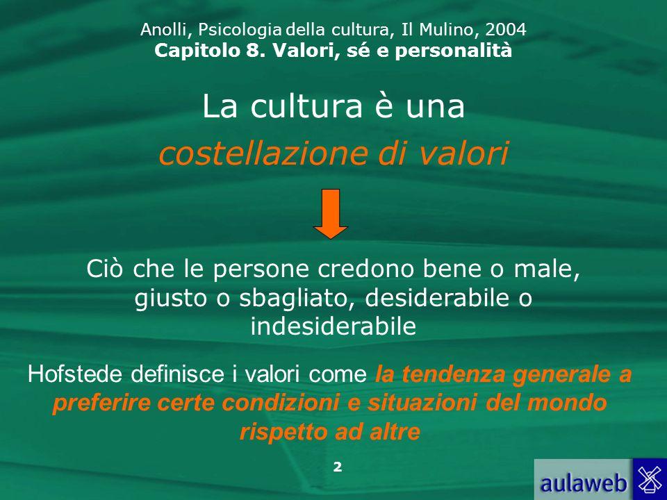2 La cultura è una costellazione di valori Ciò che le persone credono bene o male, giusto o sbagliato, desiderabile o indesiderabile Hofstede definisce i valori come la tendenza generale a preferire certe condizioni e situazioni del mondo rispetto ad altre