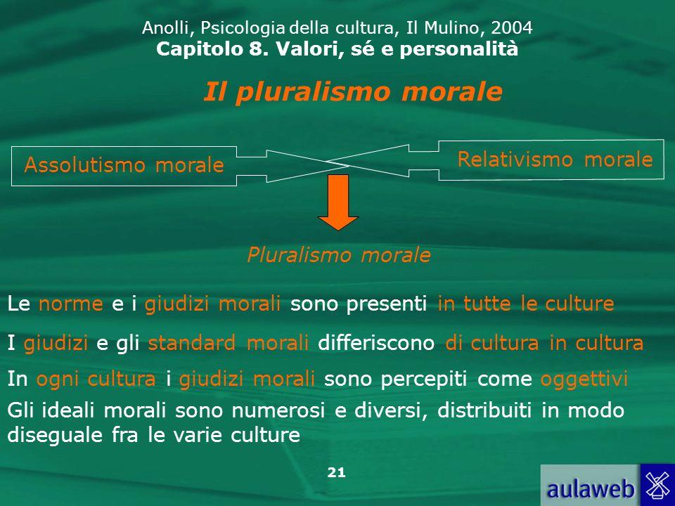 21 Anolli, Psicologia della cultura, Il Mulino, 2004 Capitolo 8.