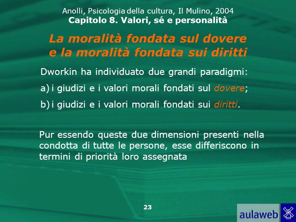 23 Anolli, Psicologia della cultura, Il Mulino, 2004 Capitolo 8.