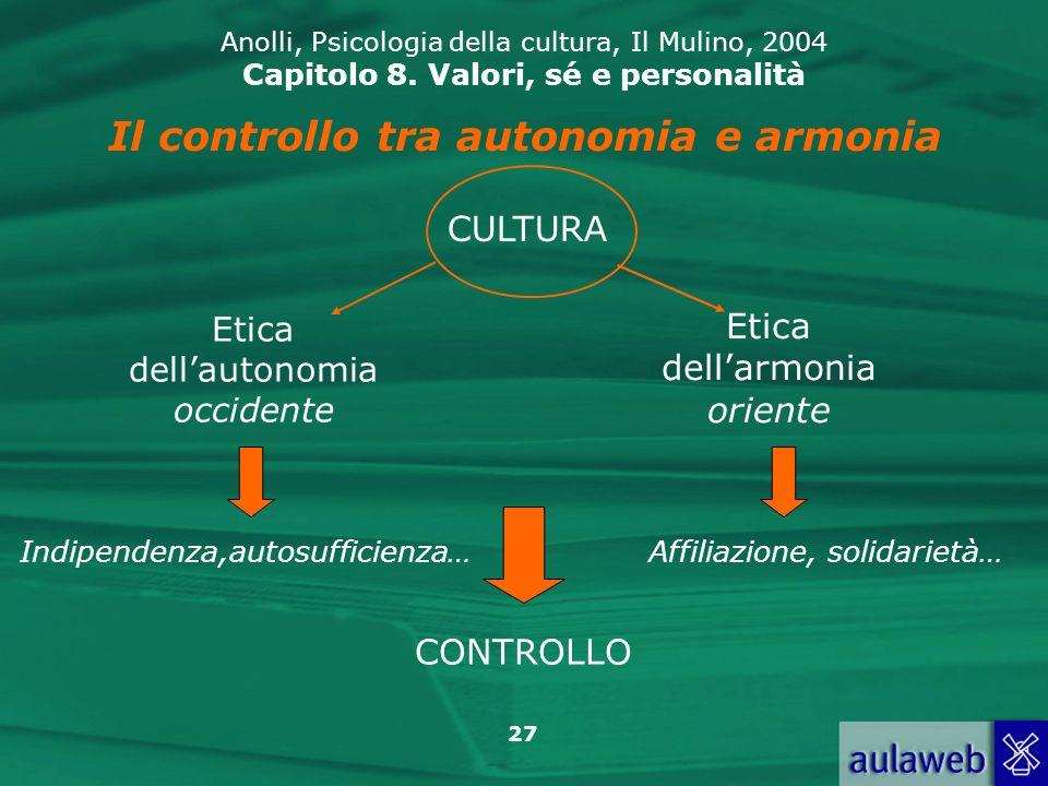27 Anolli, Psicologia della cultura, Il Mulino, 2004 Capitolo 8.