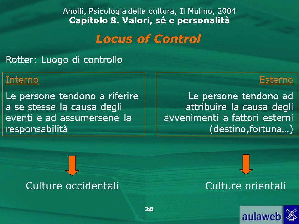 28 Anolli, Psicologia della cultura, Il Mulino, 2004 Capitolo 8.