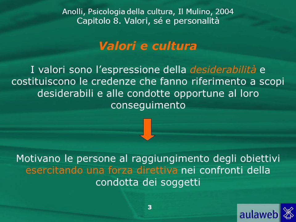44 Anolli, Psicologia della cultura, Il Mulino, 2004 Capitolo 8.