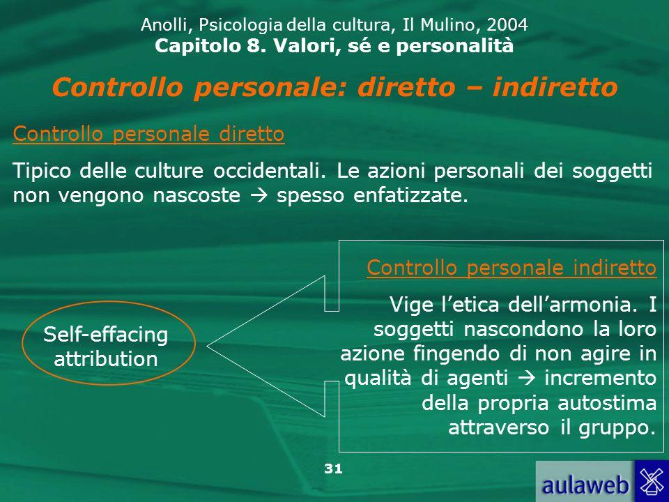 31 Anolli, Psicologia della cultura, Il Mulino, 2004 Capitolo 8.