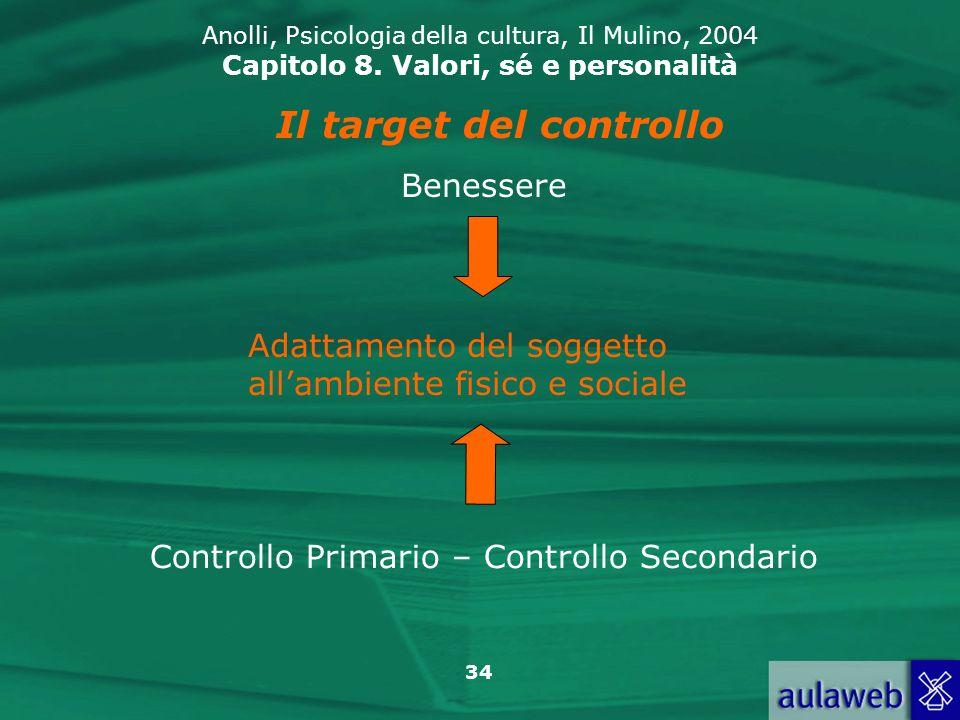 34 Anolli, Psicologia della cultura, Il Mulino, 2004 Capitolo 8.