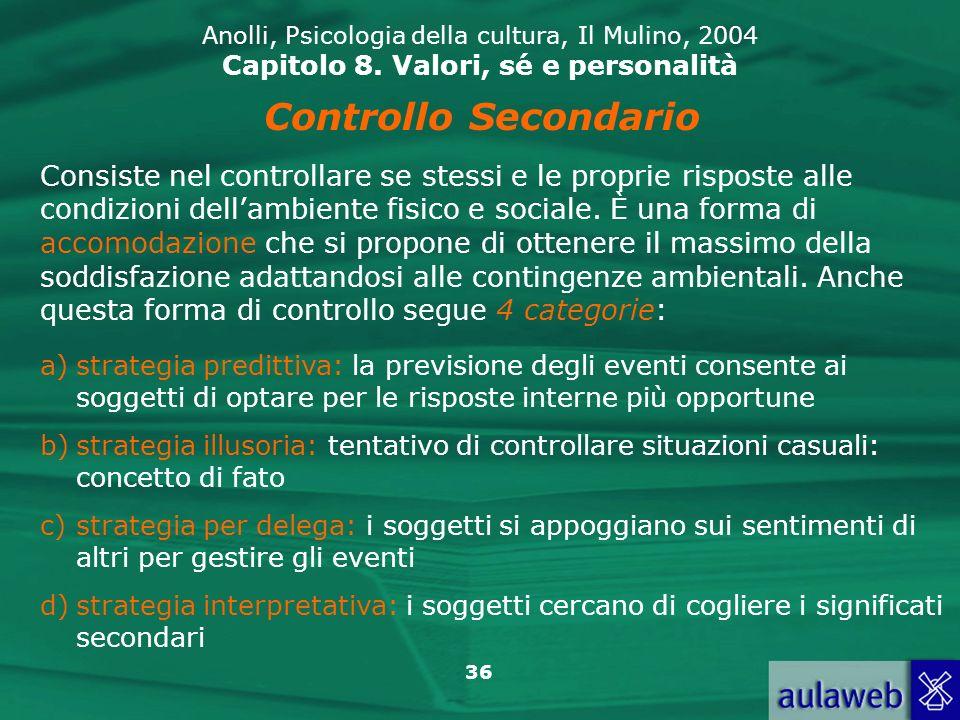 36 Anolli, Psicologia della cultura, Il Mulino, 2004 Capitolo 8.