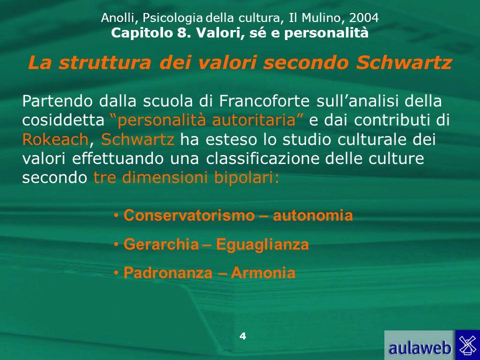 4 Anolli, Psicologia della cultura, Il Mulino, 2004 Capitolo 8.