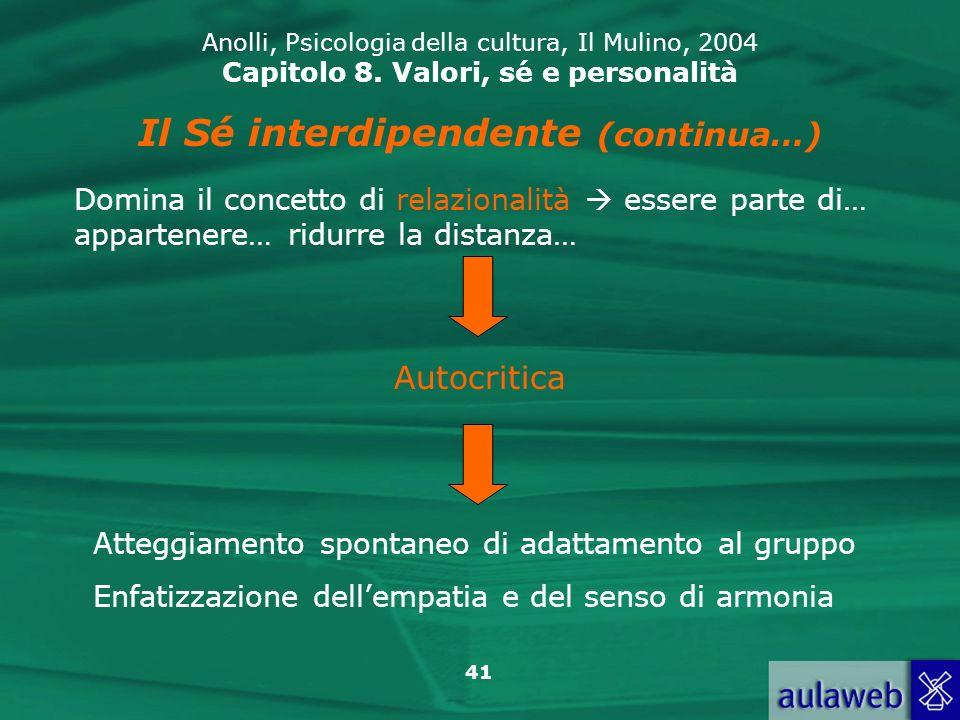 41 Anolli, Psicologia della cultura, Il Mulino, 2004 Capitolo 8.