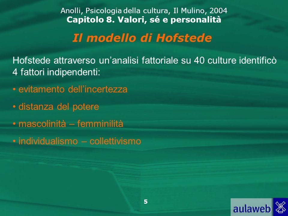 46 Anolli, Psicologia della cultura, Il Mulino, 2004 Capitolo 8.