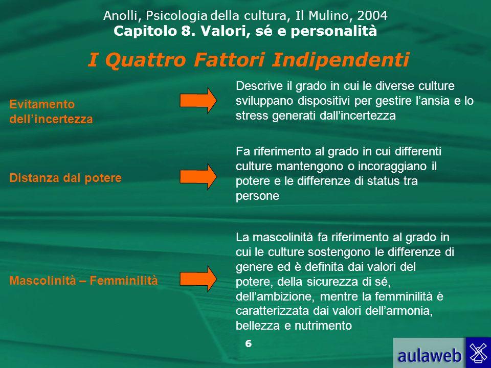 6 Anolli, Psicologia della cultura, Il Mulino, 2004 Capitolo 8.
