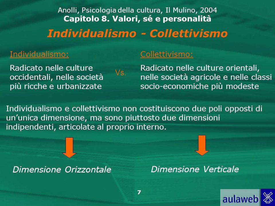 38 Anolli, Psicologia della cultura, Il Mulino, 2004 Capitolo 8.