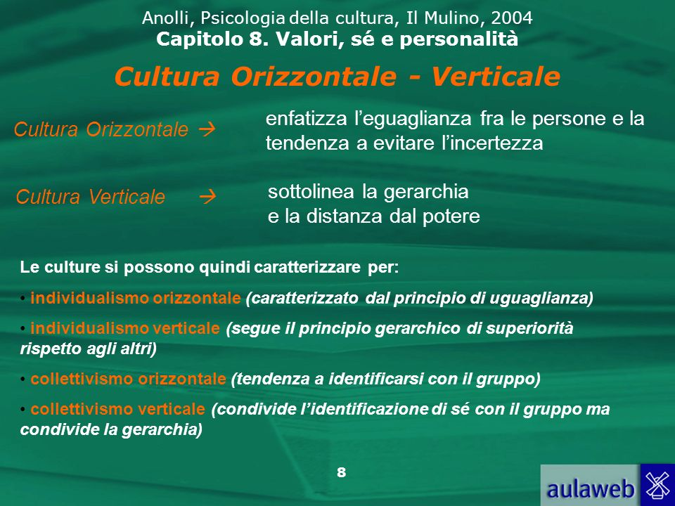 8 Anolli, Psicologia della cultura, Il Mulino, 2004 Capitolo 8.