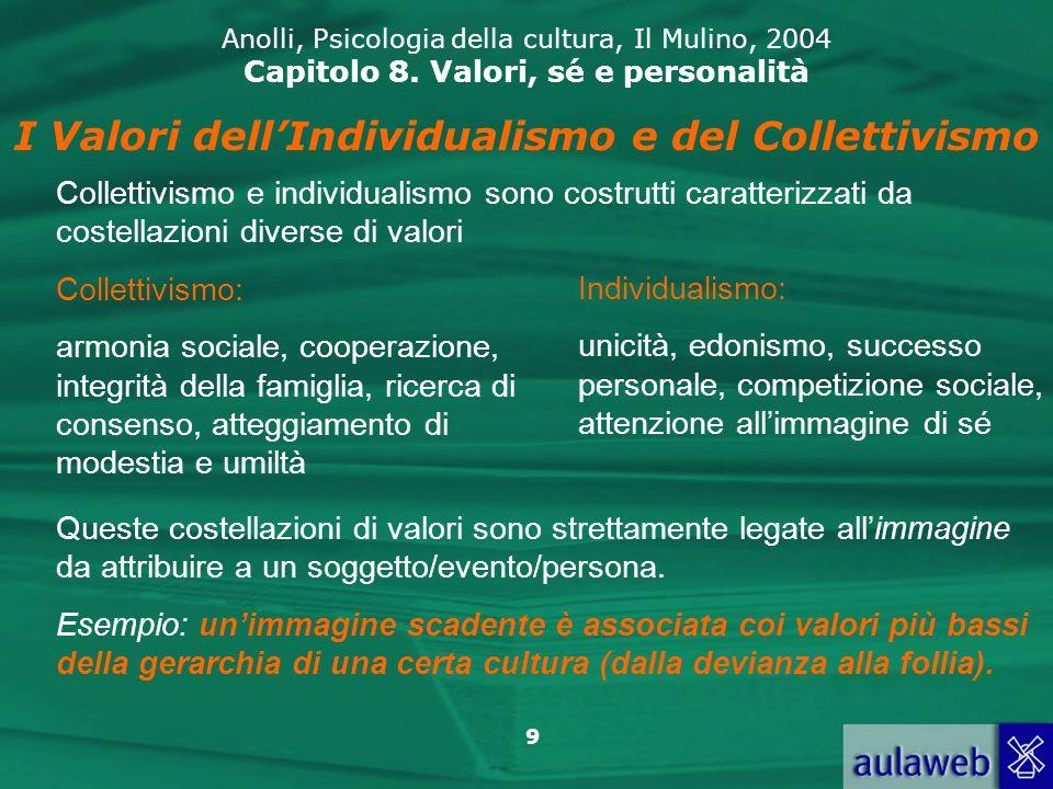 30 Anolli, Psicologia della cultura, Il Mulino, 2004 Capitolo 8.