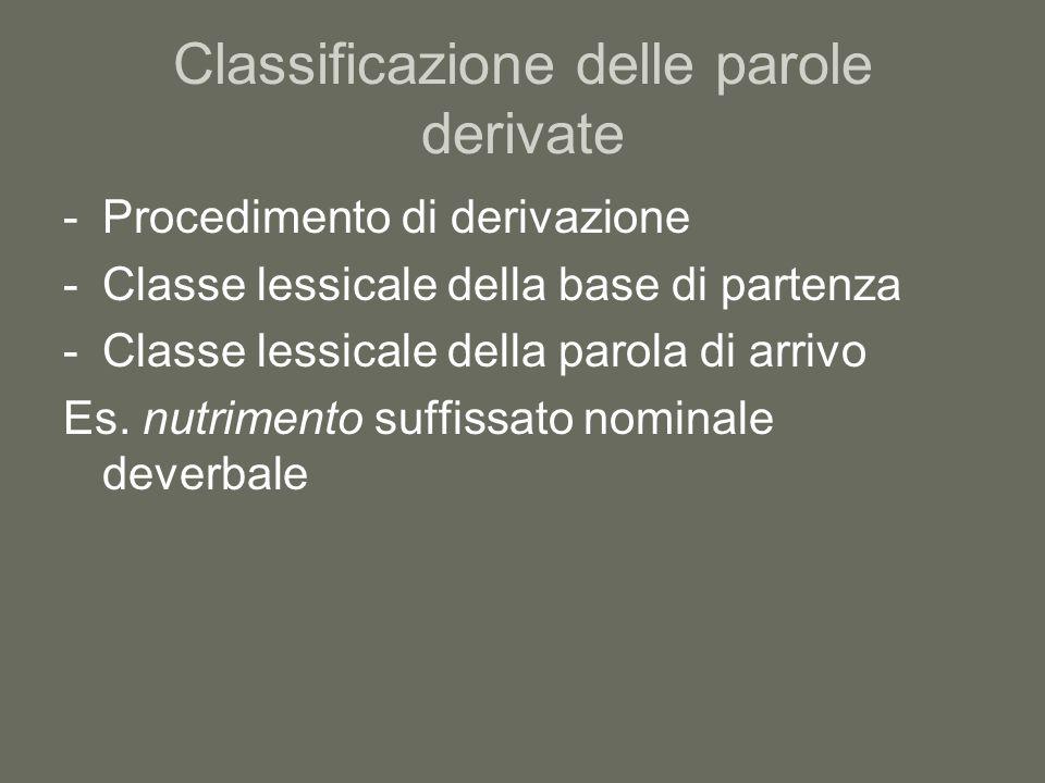 Classificazione delle parole derivate -Procedimento di derivazione -Classe lessicale della base di partenza -Classe lessicale della parola di arrivo E