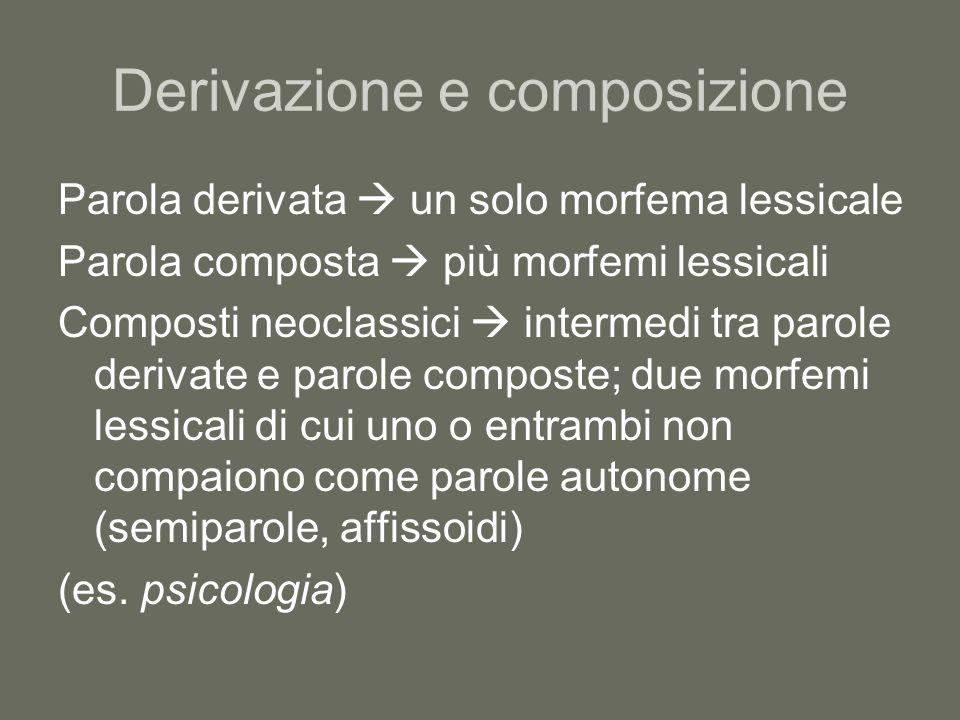 Derivazione e composizione Parola derivata un solo morfema lessicale Parola composta più morfemi lessicali Composti neoclassici intermedi tra parole d